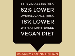 Academy of Nutrition and Dietetics: Go Vegan | Meat Your Future